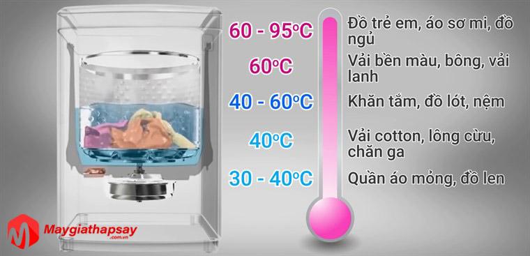 nhiệt độ giặt quần áo bằng nước nóng